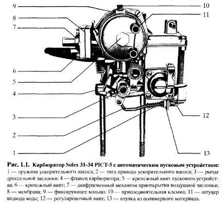 Рисунок карбюратор солекс