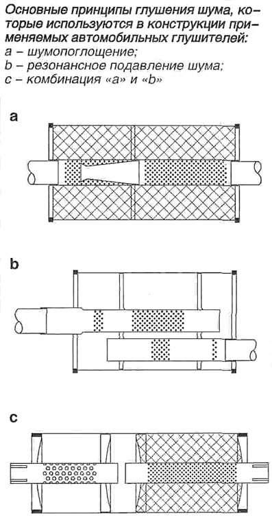 приводной шкив токарного станка 1А62