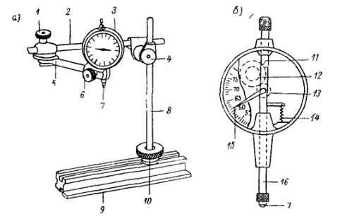 Как пользоваться индикатором часового типа