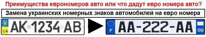 Что дадут евро номера авто