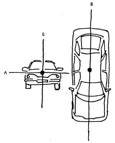 траектория движения автомобиля