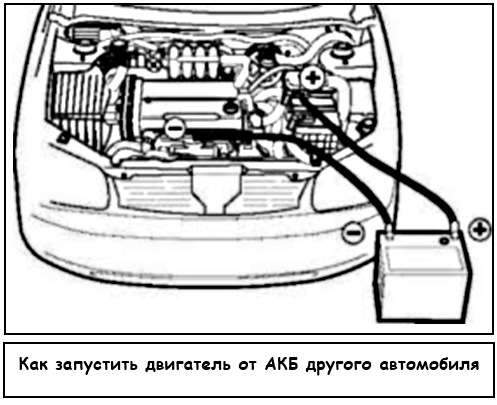 Как запустить двигатель от АКБ другого автомобиля