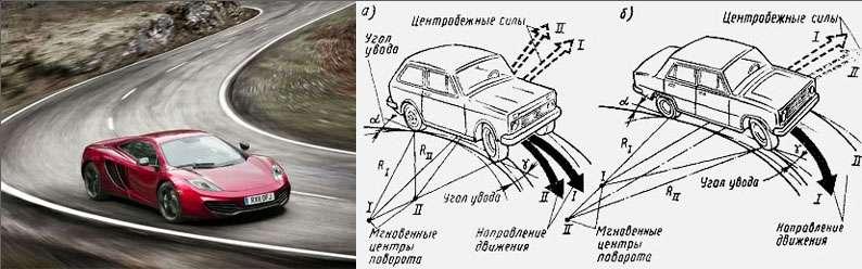 Техника поворота автомобиля