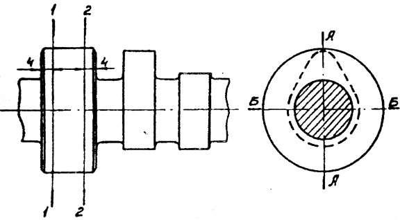 Схема измерения опорных шеек распределительного вала